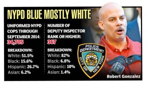 The NYPD has been criticized for lack of diversity in its leadership position. (Photo by JB Nicholas for New York Daily News)